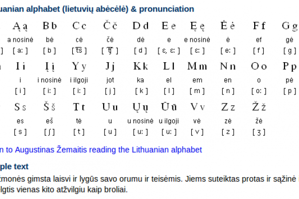 Lithuanian Alphabet, Pronunciation and Writing System